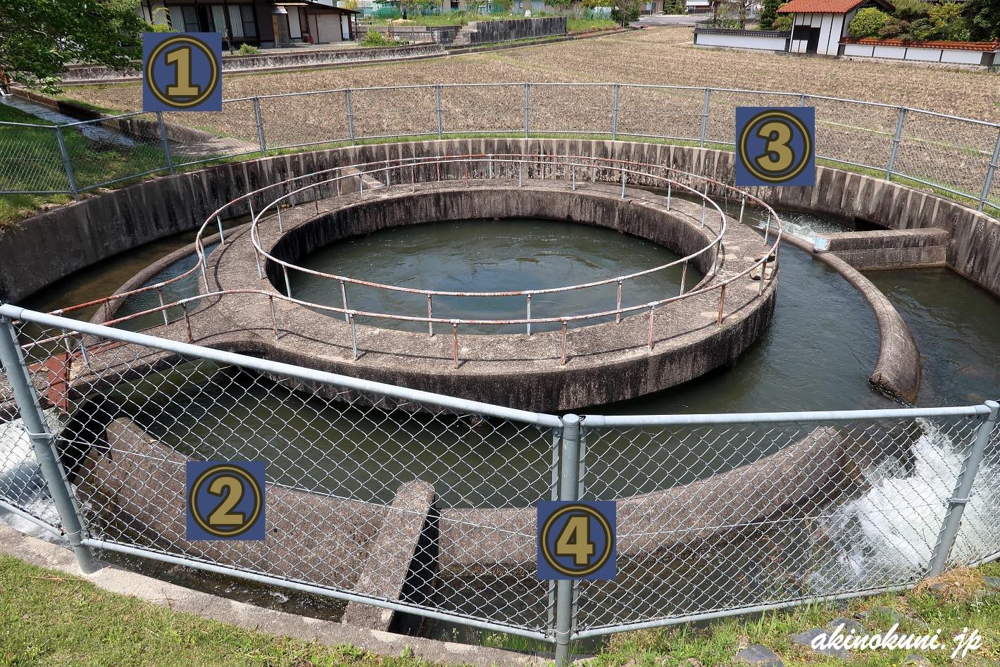 吉田の円筒分水